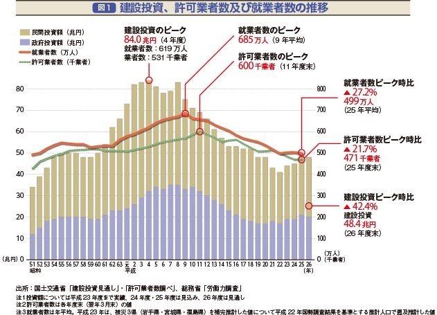 2-グラフ_682号